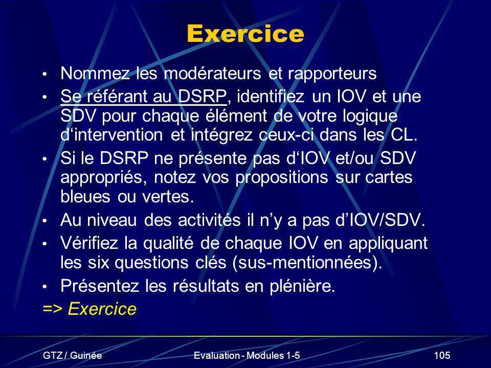 Exercice Nommez les modérateurs et rapporteurs