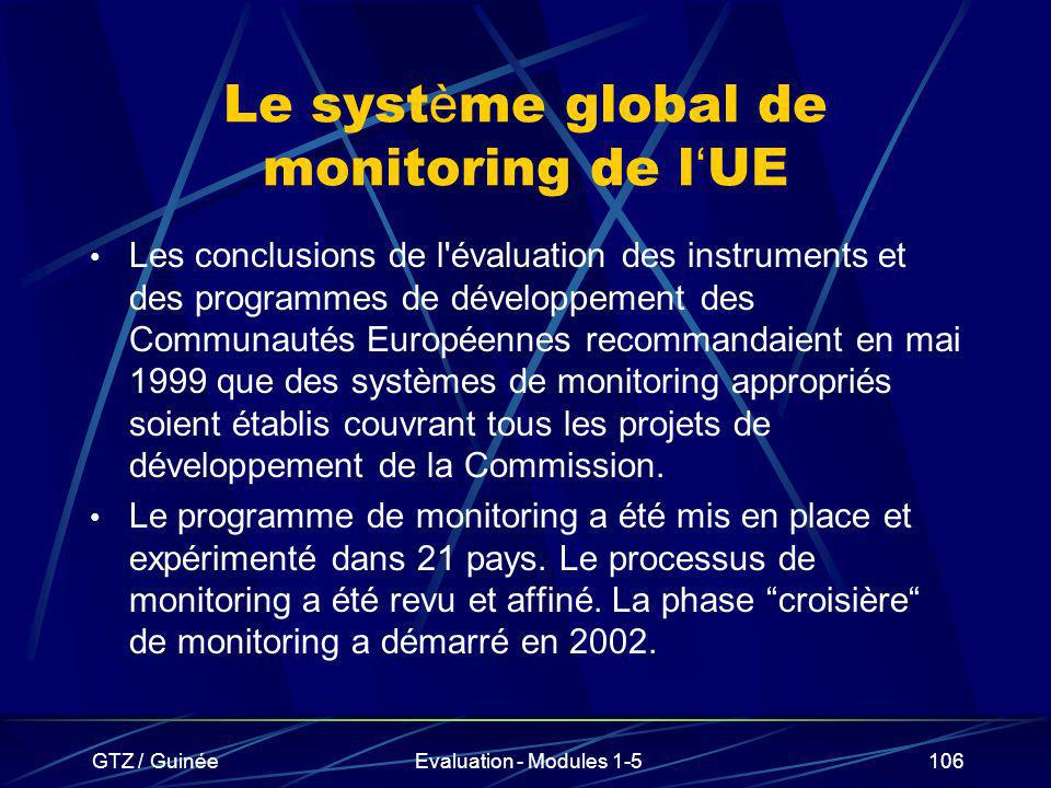Le système global de monitoring de l'UE