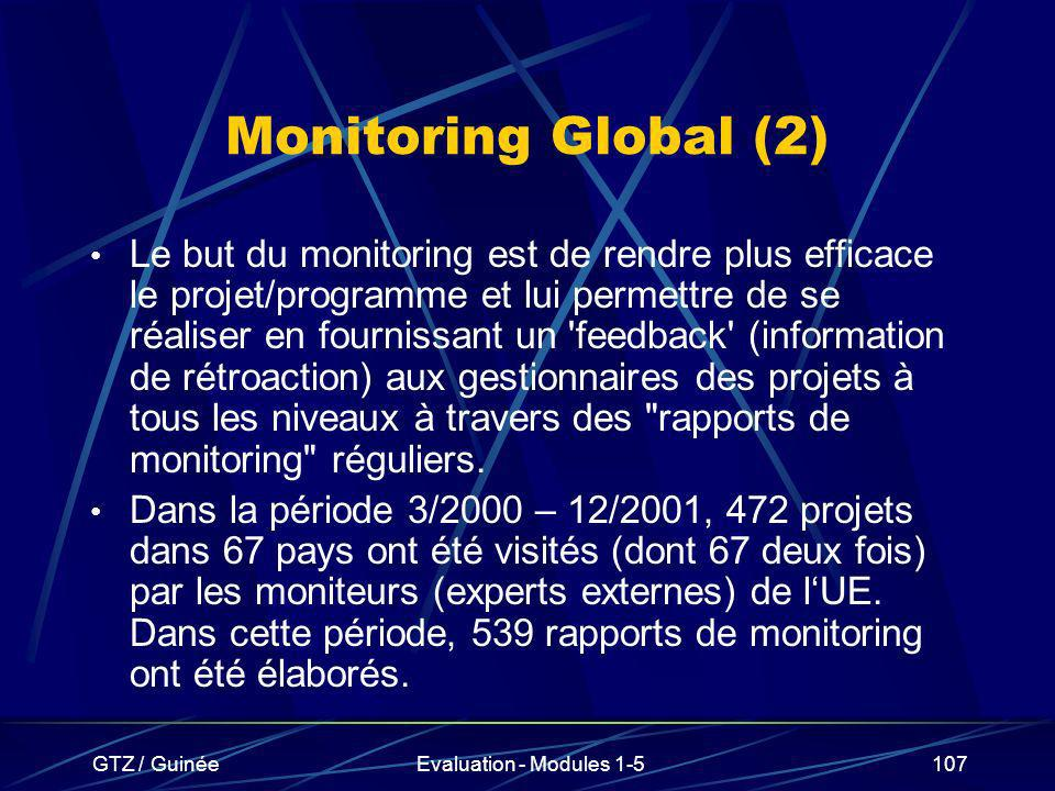 Monitoring Global (2)