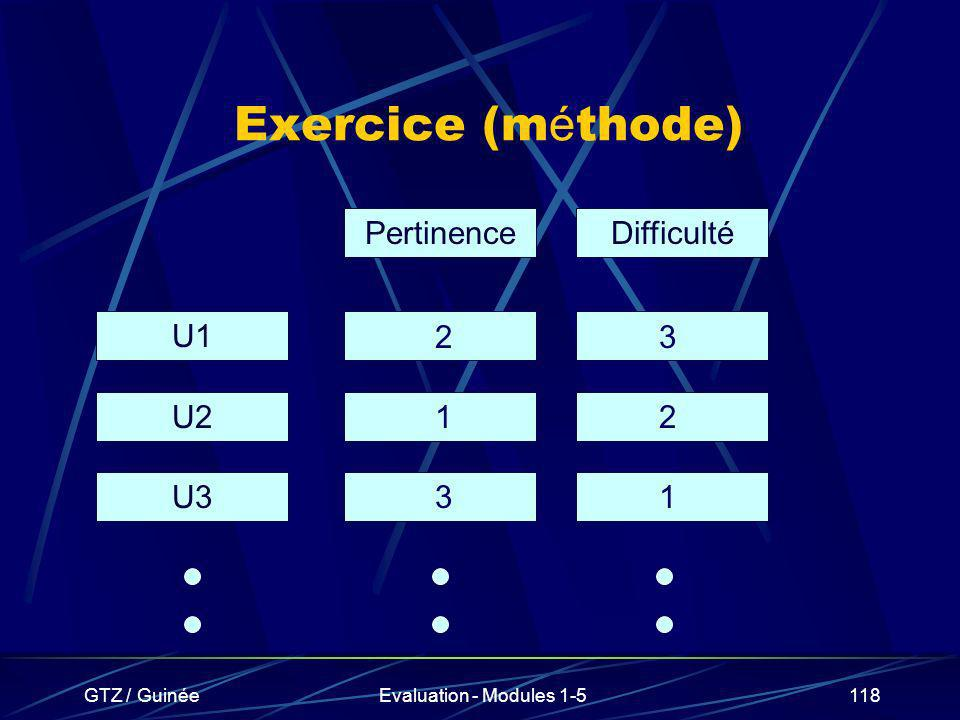 Exercice (méthode) Pertinence Difficulté U1 2 3 U2 1 2 U3 3 1