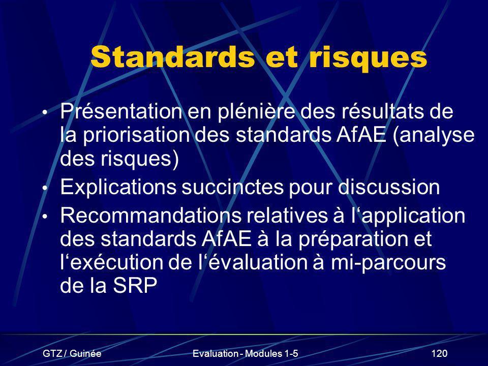 Standards et risques Présentation en plénière des résultats de la priorisation des standards AfAE (analyse des risques)