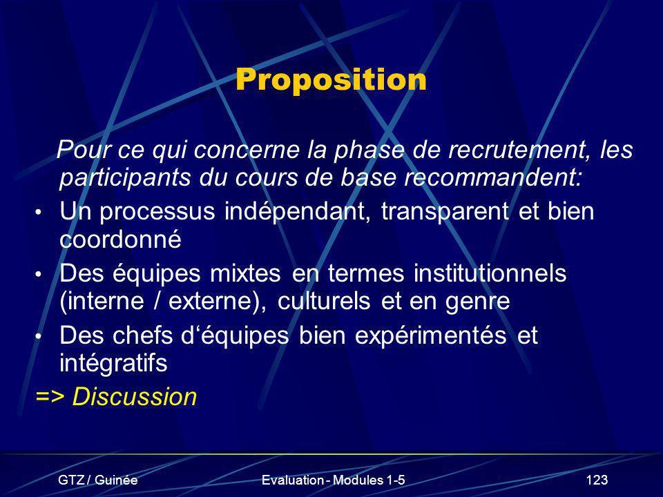 Proposition Pour ce qui concerne la phase de recrutement, les participants du cours de base recommandent: