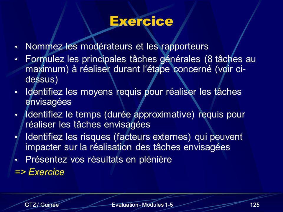 Exercice Nommez les modérateurs et les rapporteurs