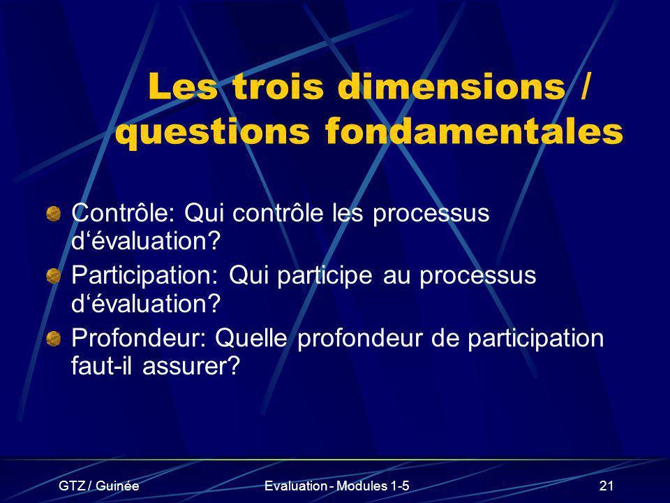 Les trois dimensions / questions fondamentales