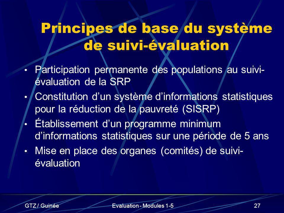 Principes de base du système de suivi-évaluation