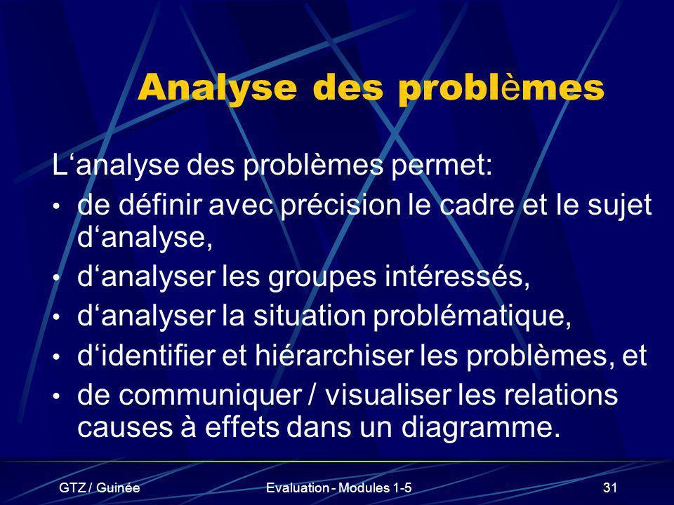 Analyse des problèmes L'analyse des problèmes permet: