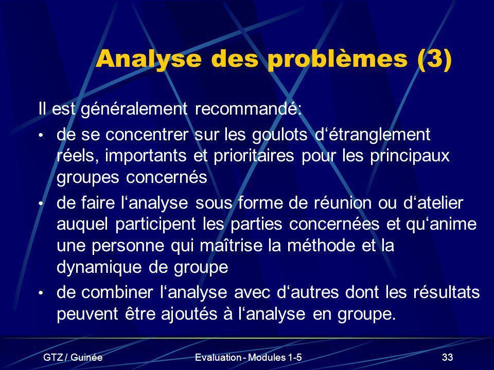 Analyse des problèmes (3)