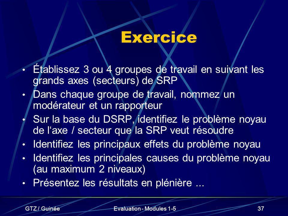 ExerciceÉtablissez 3 ou 4 groupes de travail en suivant les grands axes (secteurs) de SRP.