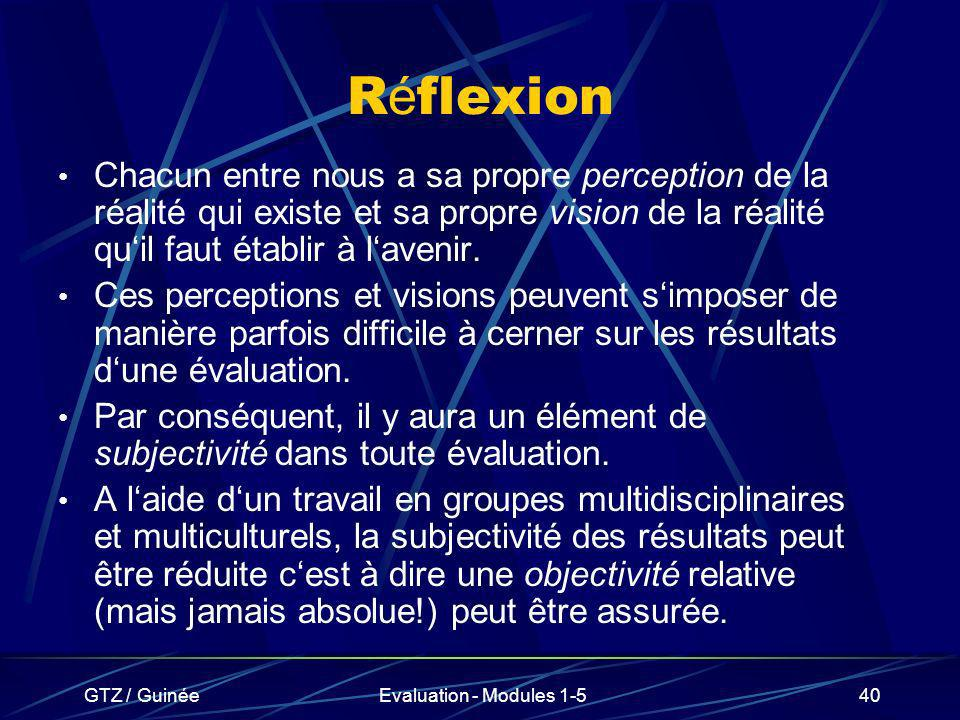 Réflexion Chacun entre nous a sa propre perception de la réalité qui existe et sa propre vision de la réalité qu'il faut établir à l'avenir.