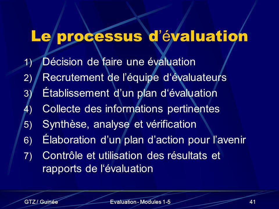 Le processus d'évaluation