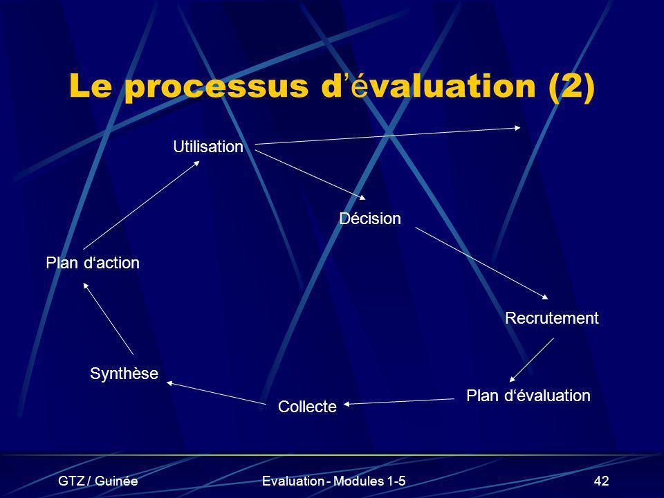 Le processus d'évaluation (2)