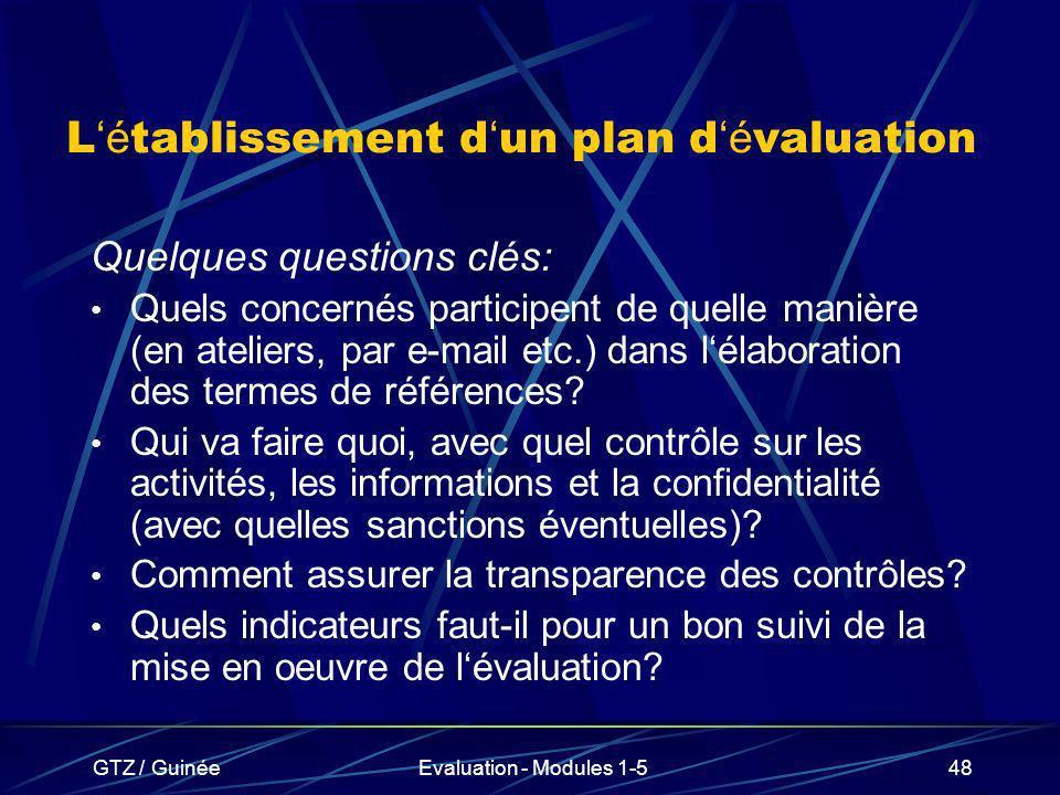 L'établissement d'un plan d'évaluation