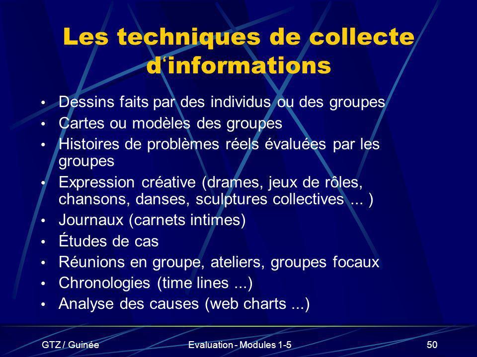 Les techniques de collecte d'informations