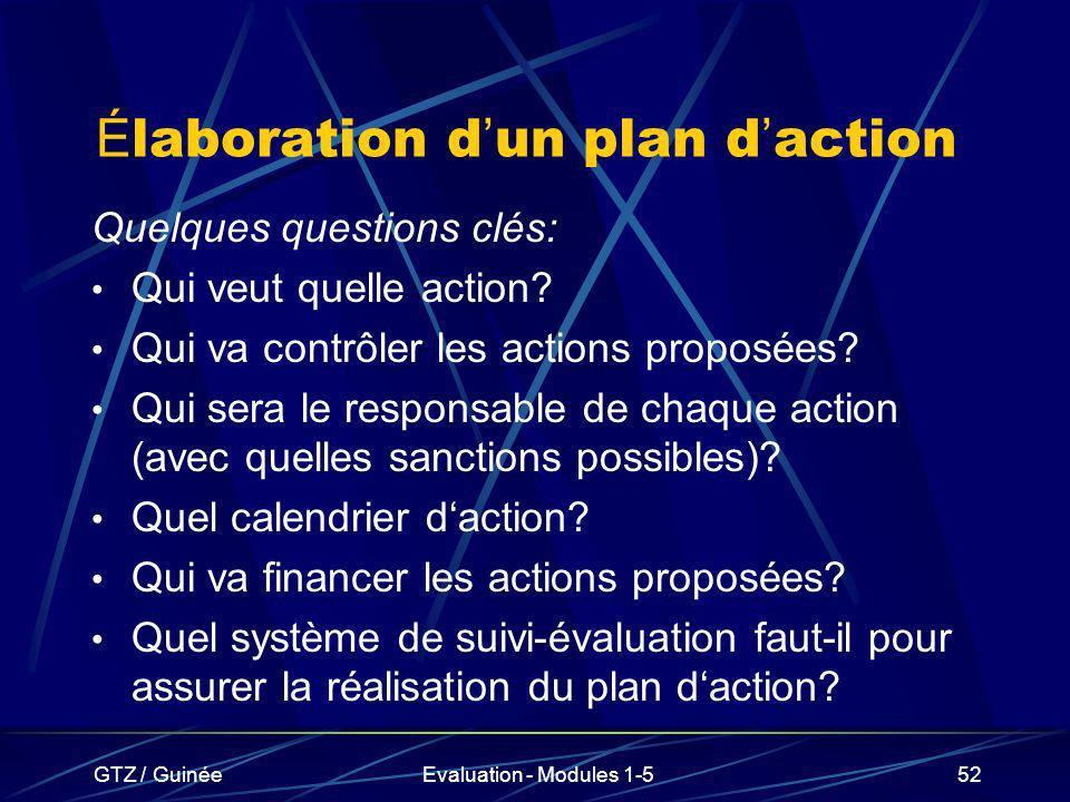 Élaboration d'un plan d'action