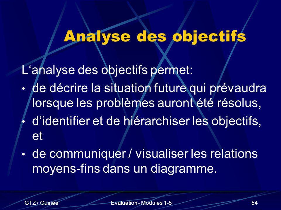 Analyse des objectifs L'analyse des objectifs permet:
