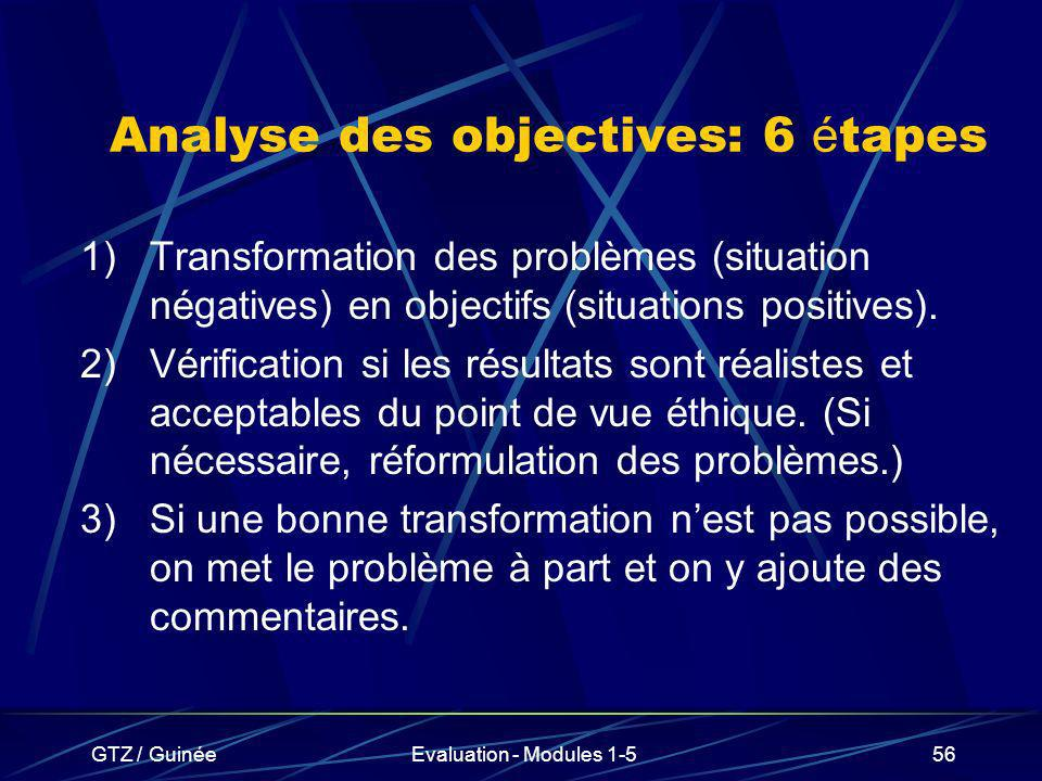 Analyse des objectives: 6 étapes