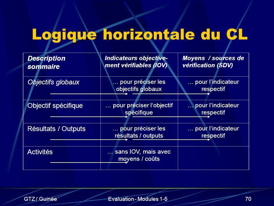 Logique horizontale du CL
