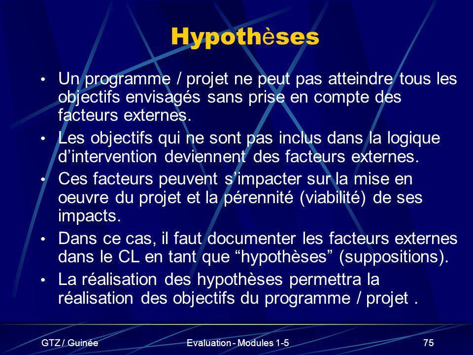 HypothèsesUn programme / projet ne peut pas atteindre tous les objectifs envisagés sans prise en compte des facteurs externes.