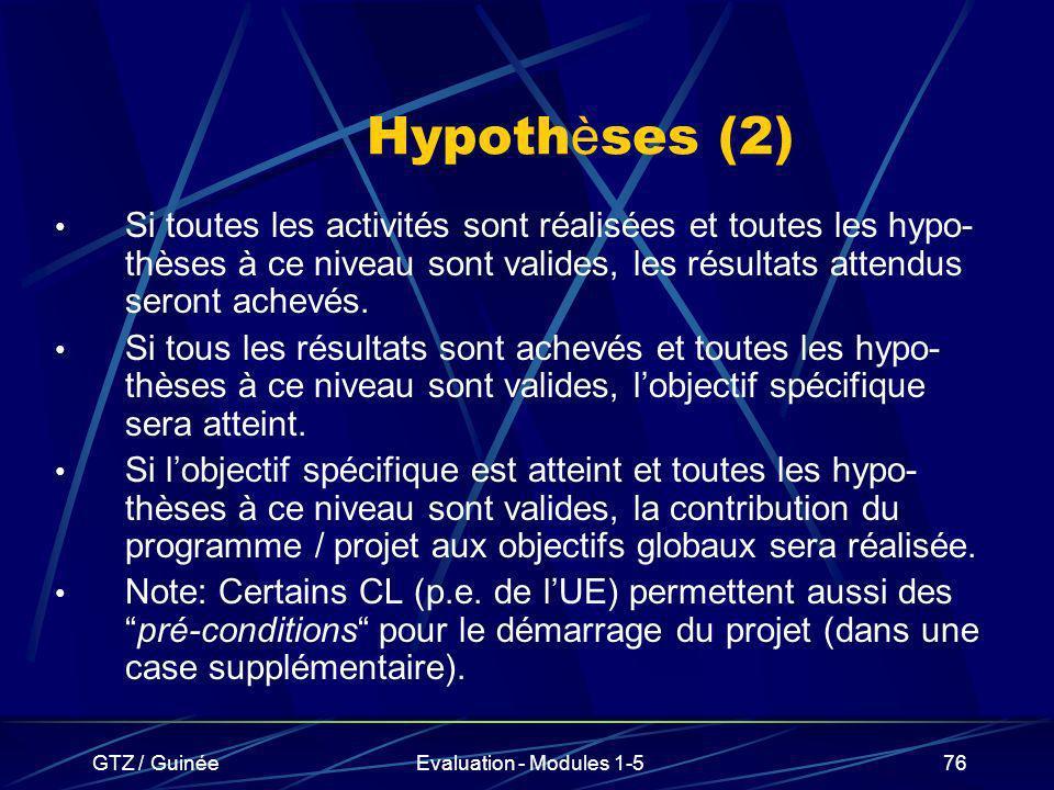 Hypothèses (2)Si toutes les activités sont réalisées et toutes les hypo-thèses à ce niveau sont valides, les résultats attendus seront achevés.