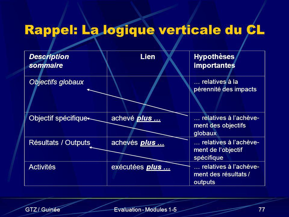 Rappel: La logique verticale du CL