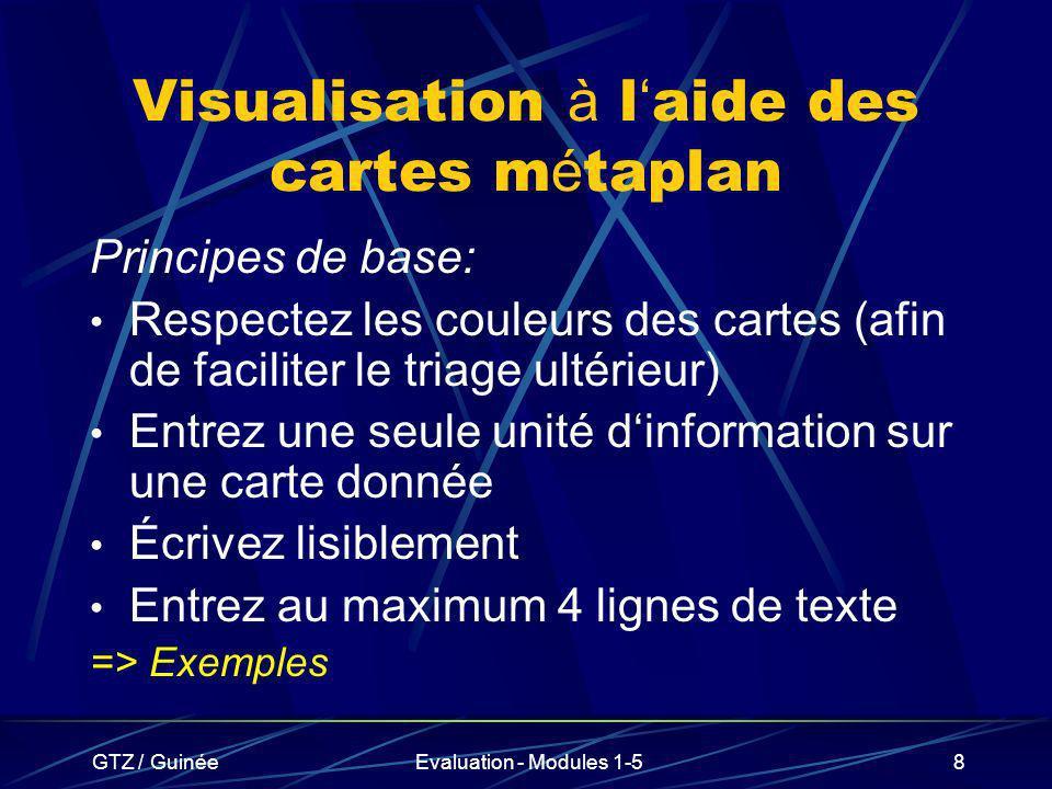 Visualisation à l'aide des cartes métaplan