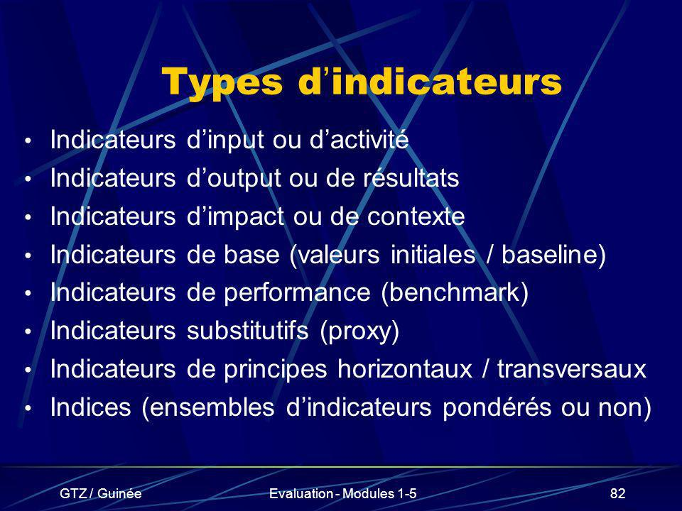 Types d'indicateurs Indicateurs d'input ou d'activité