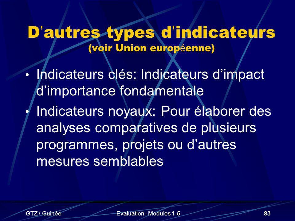 D'autres types d'indicateurs (voir Union européenne)