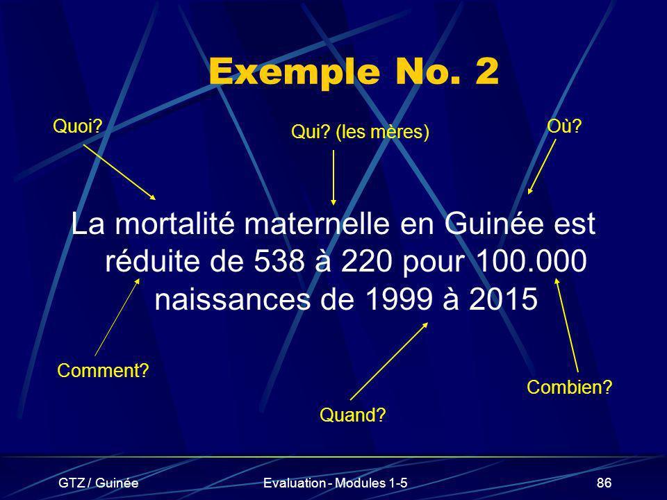 Exemple No. 2 Quoi Où Qui (les mères) La mortalité maternelle en Guinée est réduite de 538 à 220 pour 100.000 naissances de 1999 à 2015.