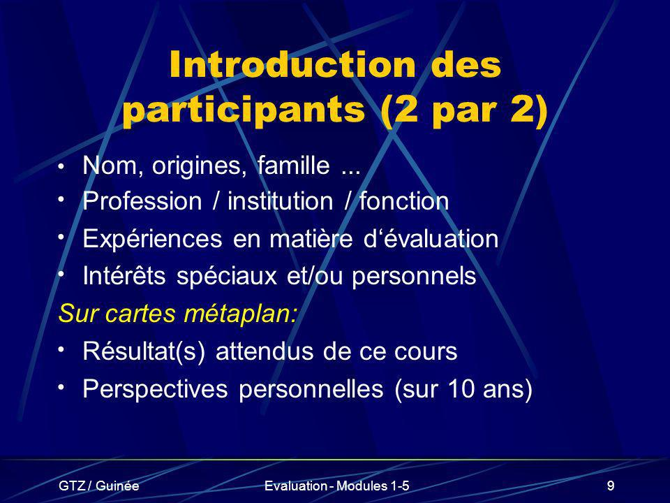 Introduction des participants (2 par 2)