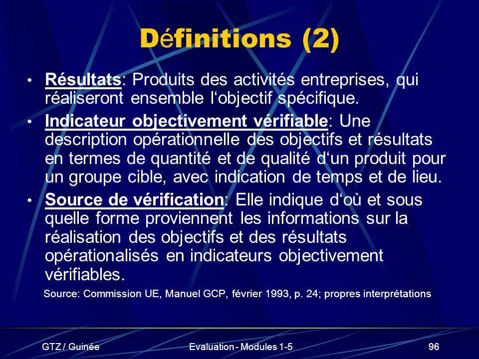 Définitions (2) Résultats: Produits des activités entreprises, qui réaliseront ensemble l'objectif spécifique.