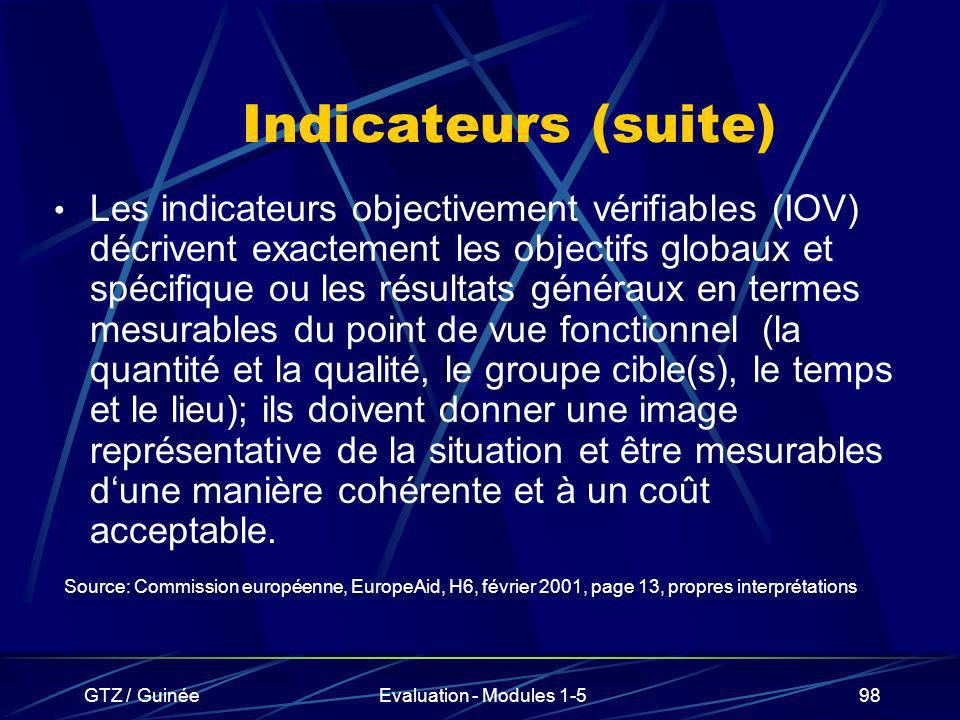 Indicateurs (suite)