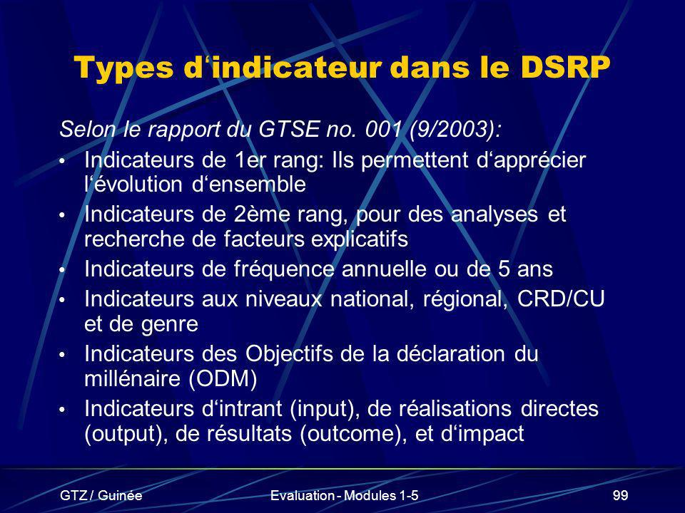 Types d'indicateur dans le DSRP