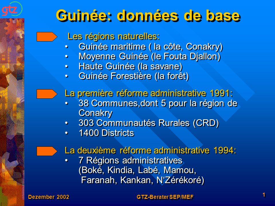 Guinée: données de base
