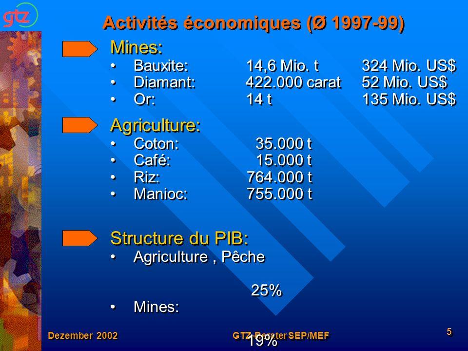 Activités économiques (Ø 1997-99) Mines: