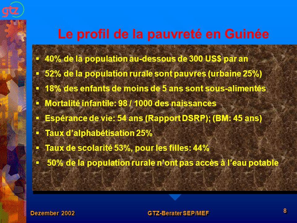 Le profil de la pauvreté en Guinée