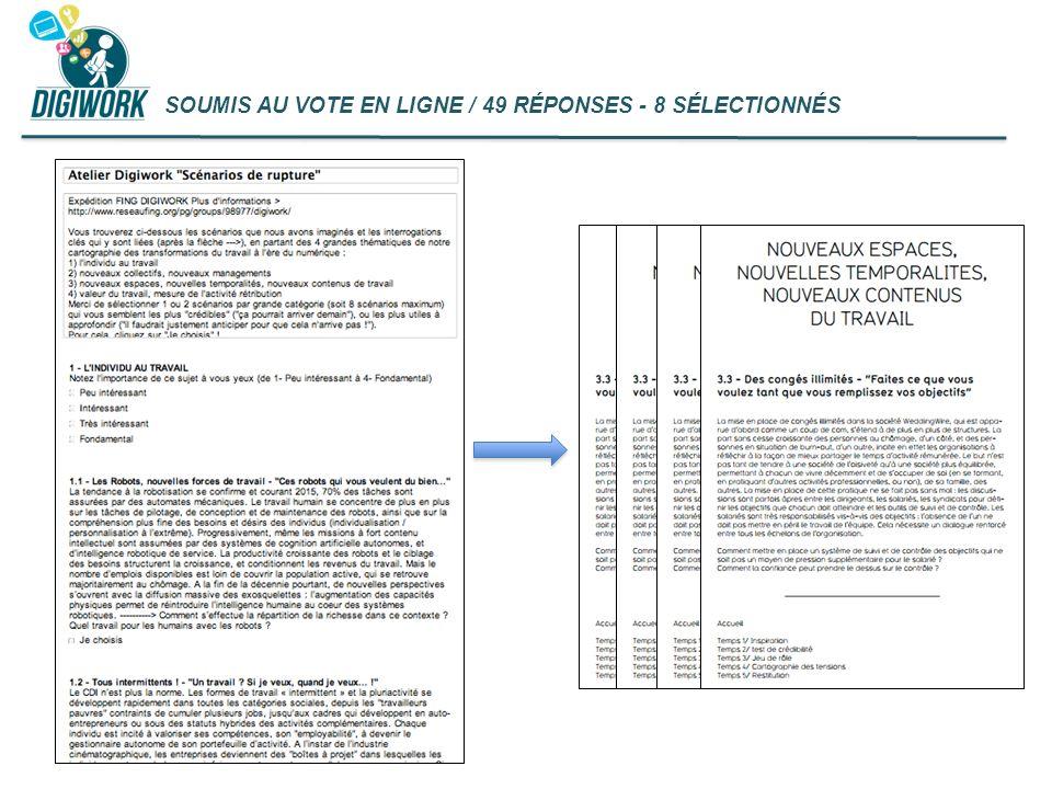 SOUMIS AU VOTE EN LIGNE / 49 RÉPONSES - 8 SÉLECTIONNÉS