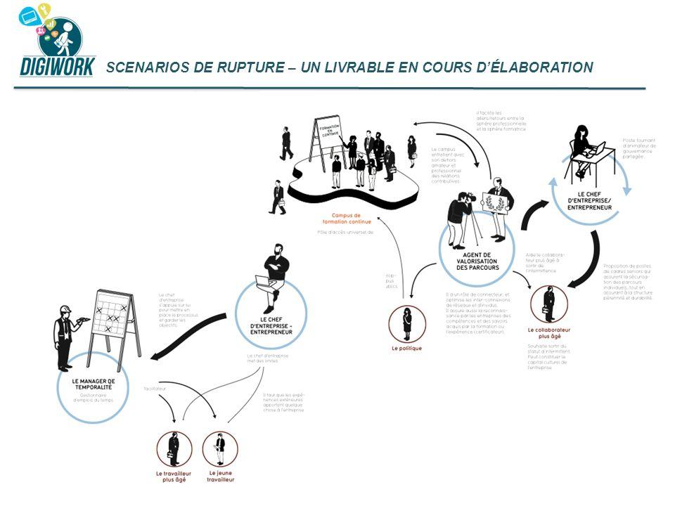 SCENARIOS DE RUPTURE – UN LIVRABLE EN COURS D'ÉLABORATION
