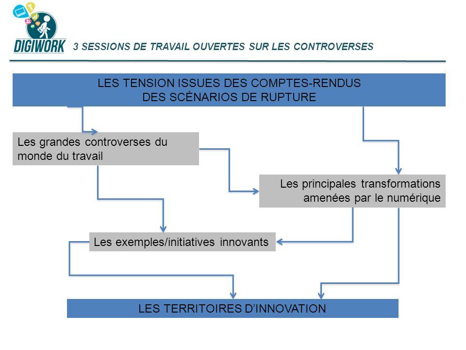 LES TENSION ISSUES DES COMPTES-RENDUS DES SCÉNARIOS DE RUPTURE