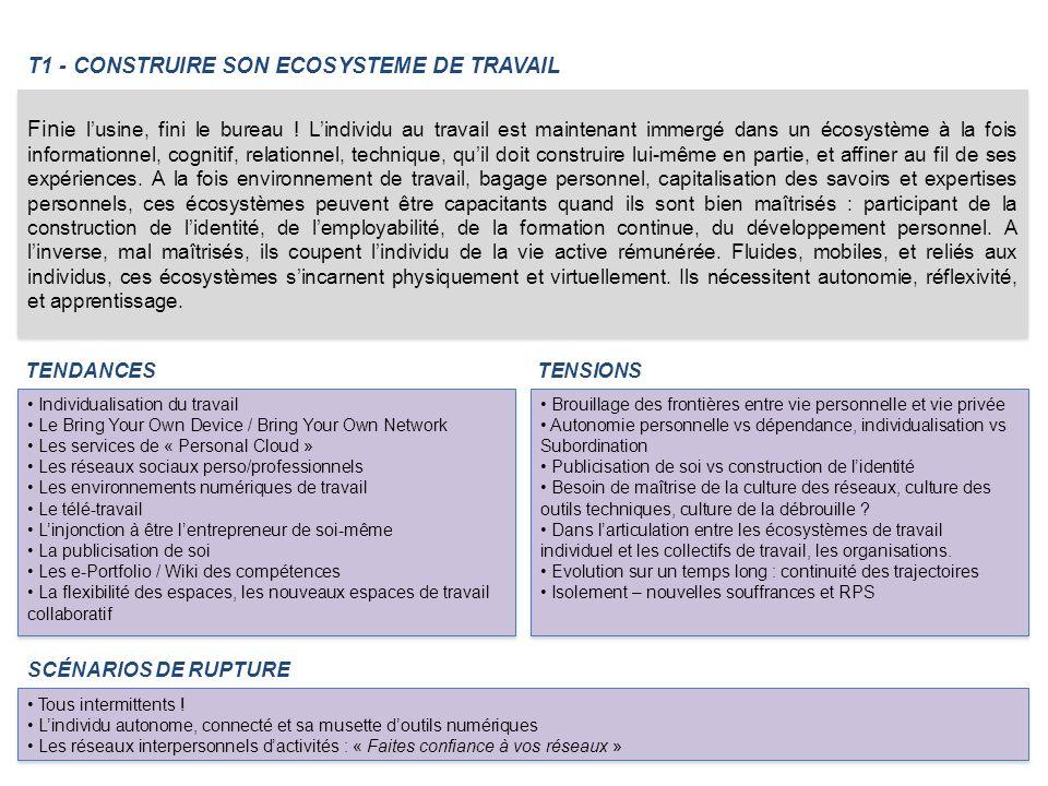 T1 - CONSTRUIRE SON ECOSYSTEME DE TRAVAIL
