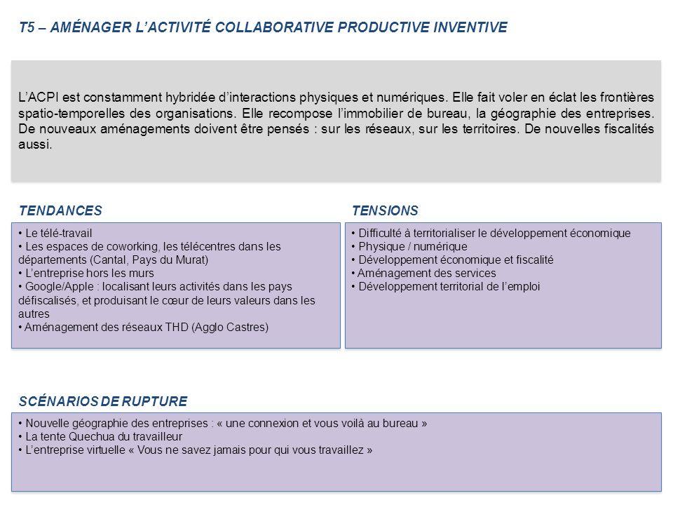 T5 – AMÉNAGER L'ACTIVITÉ COLLABORATIVE PRODUCTIVE INVENTIVE