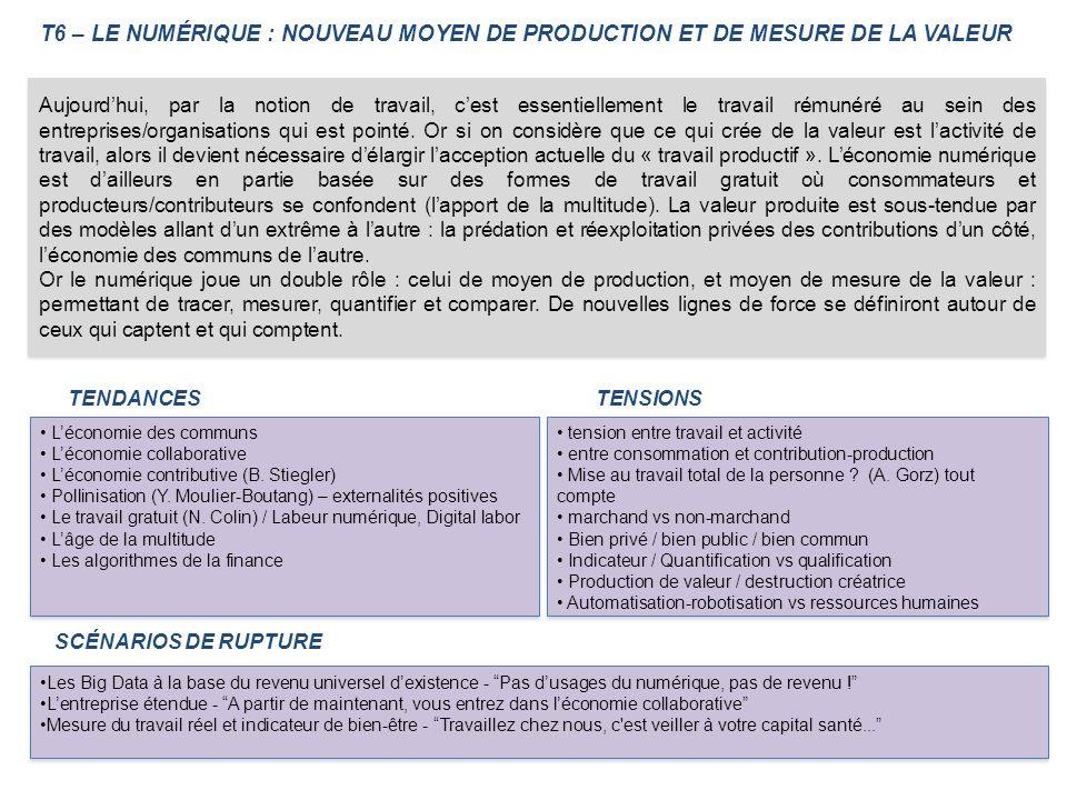 T6 – LE NUMÉRIQUE : NOUVEAU MOYEN DE PRODUCTION ET DE MESURE DE LA VALEUR