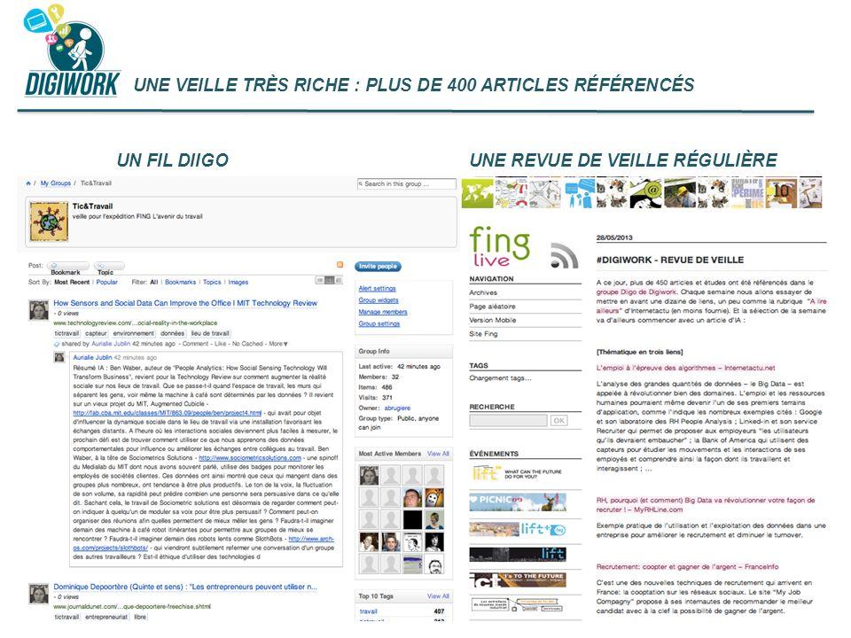 UNE VEILLE TRÈS RICHE : PLUS DE 400 ARTICLES RÉFÉRENCÉS