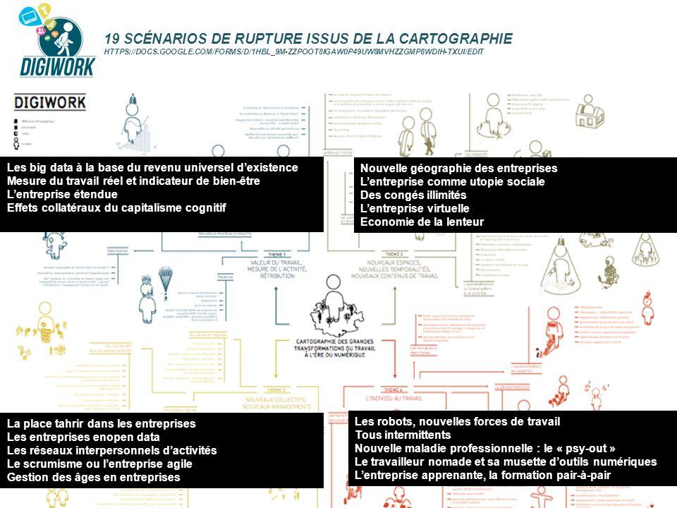19 SCÉNARIOS DE RUPTURE ISSUS DE LA CARTOGRAPHIE