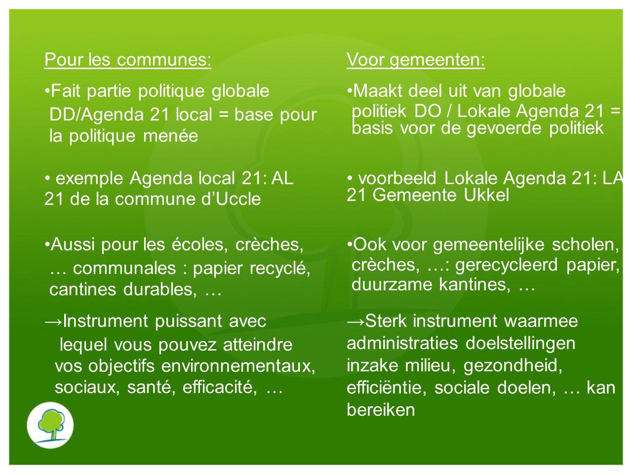Pour les communes:Voor gemeenten: Fait partie politique globale. DD/Agenda 21 local = base pour. la politique menée.