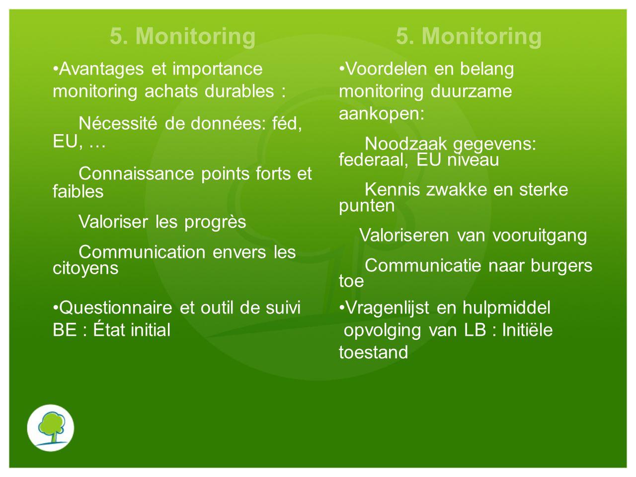 5. Monitoring Avantages et importance monitoring achats durables :