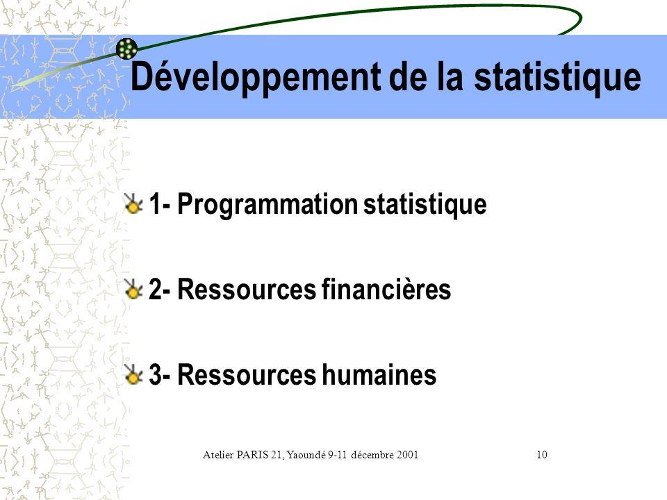 Développement de la statistique