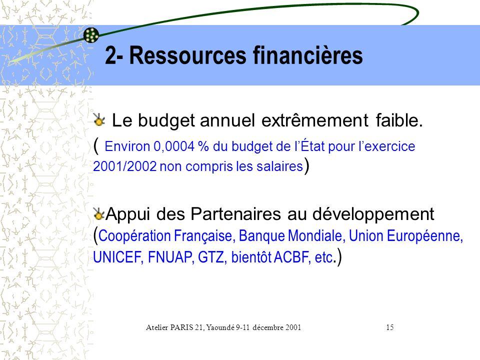 2- Ressources financières
