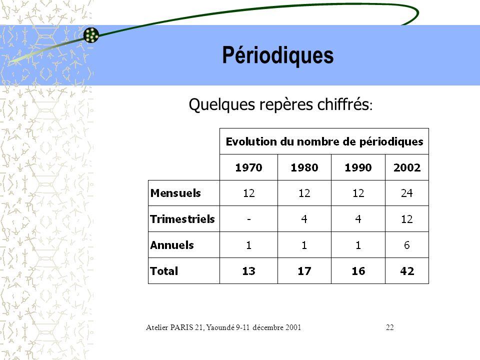 Atelier PARIS 21, Yaoundé 9-11 décembre 2001 22