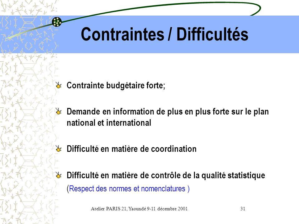 Contraintes / Difficultés