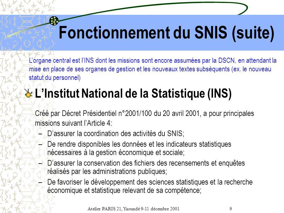 Fonctionnement du SNIS (suite)